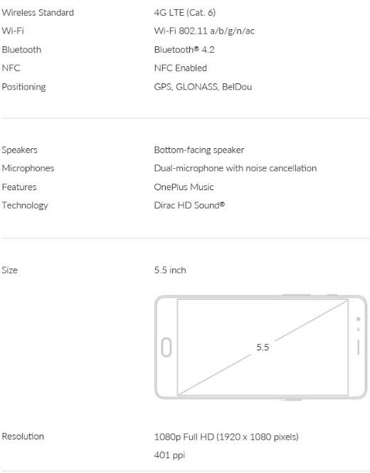 OnePlus 3T Midnight Register buy