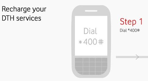 Vodafone M-Pesa - Get 10% Cashback On DTH Recharge