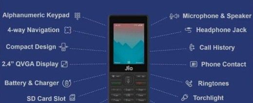 Jio Featured Mobile Online Phone Booking