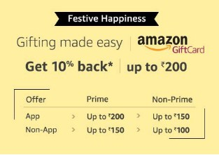 Amazon Email Gift Card great Indian Sale