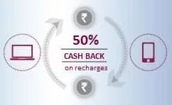 Axis Bank Recharge Offer