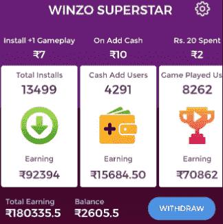 Winzo Gold App Payment
