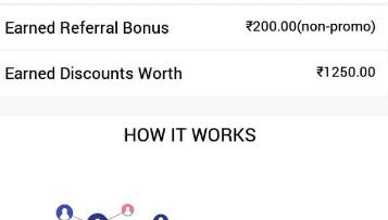 abhibus reward