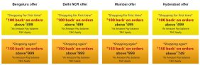 Amazon Now – Get Rs 100 Back on Rs 499